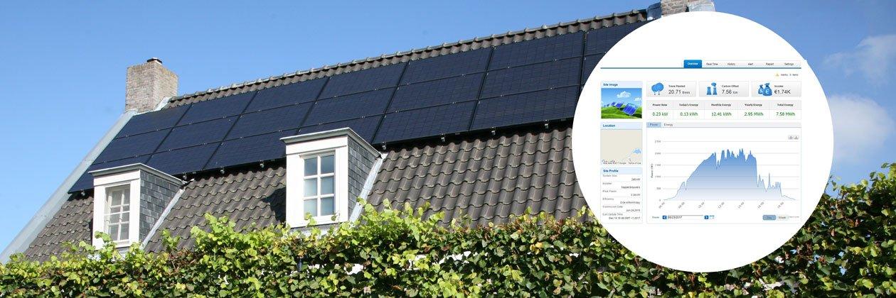 Monitoren zonnepanelen