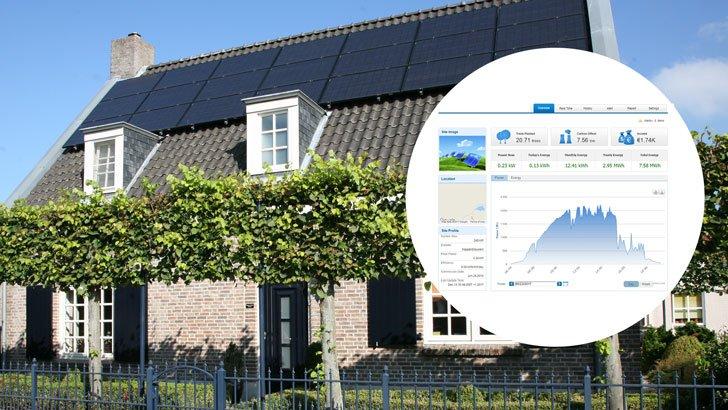 Duurzame Energie: Laat uw zonnepanelen monitoren