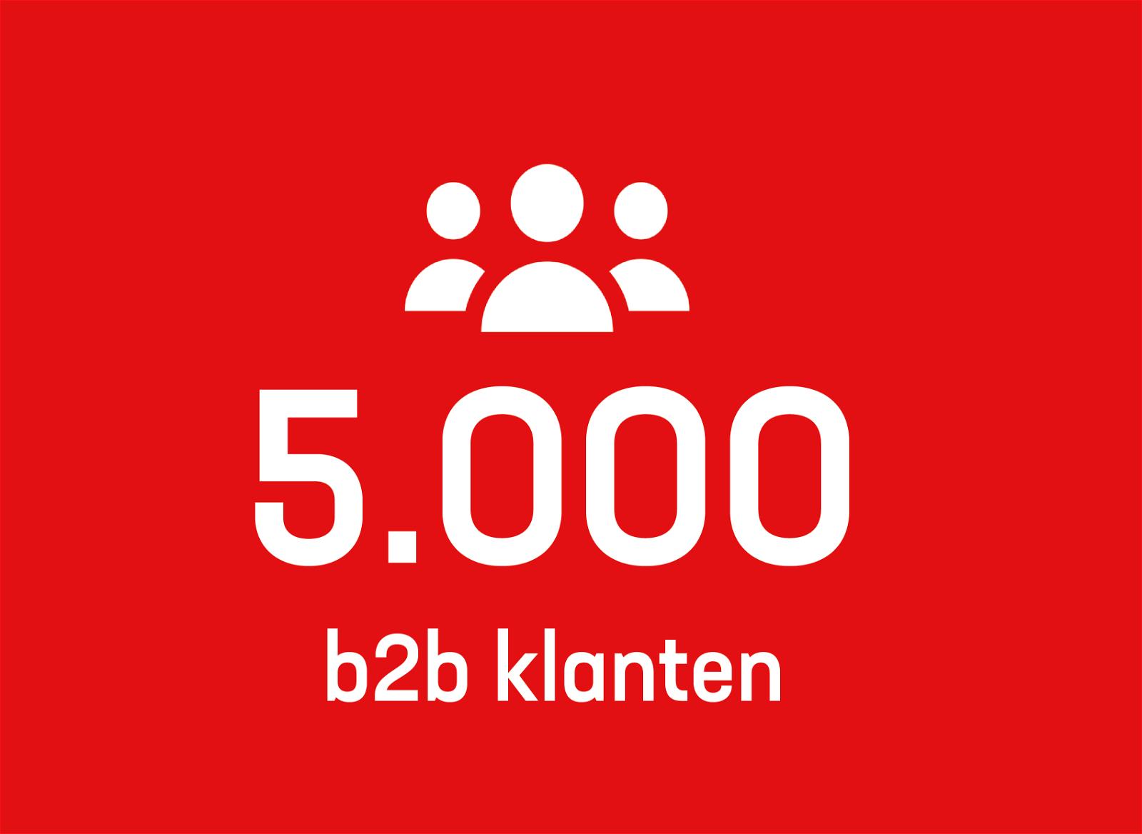 5000 b2b klanten
