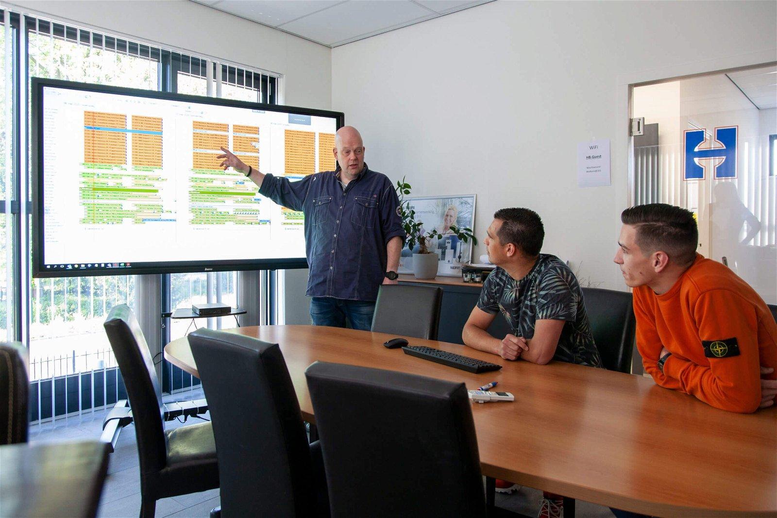Projectteam Hoppenbrouwers Kaatsheuvel