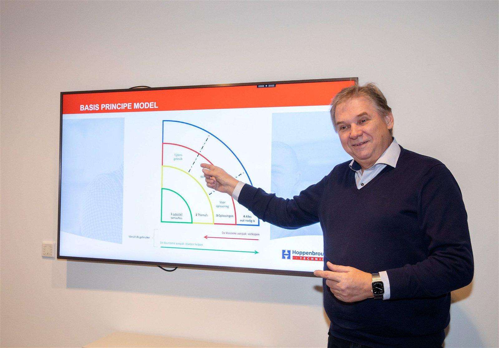 René van Loon Directeur Commercie van Hoppenbrouwers Techniek